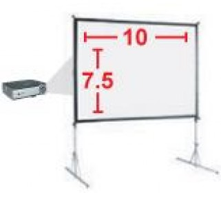 Rear Projection Screen Rentals San Francisco Bay Area