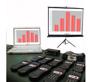 Audience Response Voting System San Francisco Bay Area